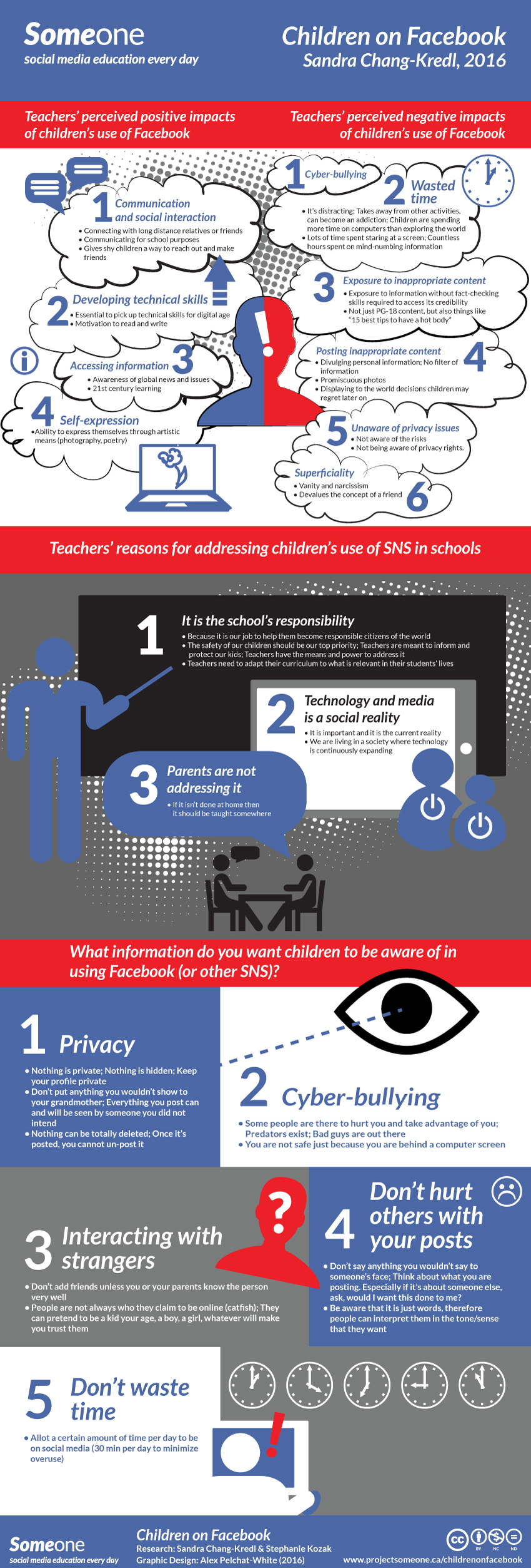 childrenonfacebook_infographic_web
